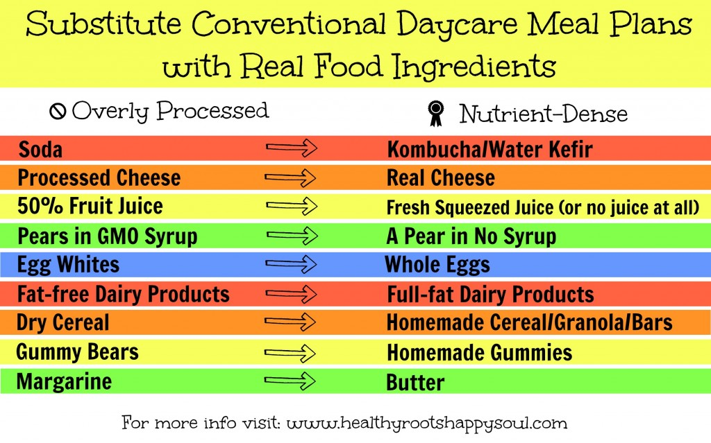 substitute conventional daycare meal plans with real food ingredients
